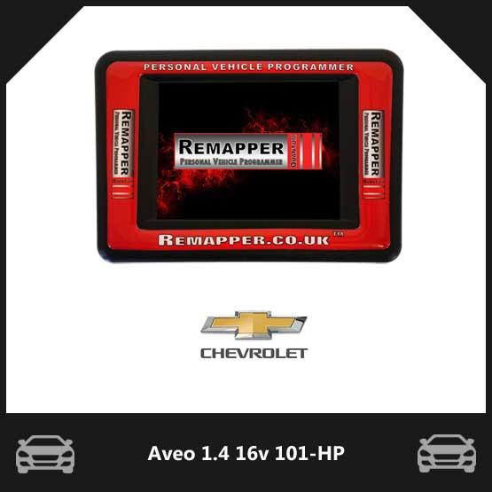 Chevrolet Captiva 32 V6 4wd Automatic 230 Bhp Petrol Quantum